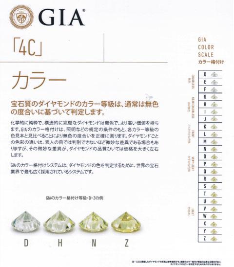 GIAカラーグレーディング